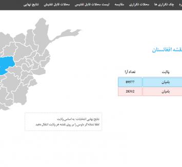 Election 2014 Database